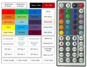 КОНТРОЛЕР ЗА RGB лента 72W -IR-44 бутона