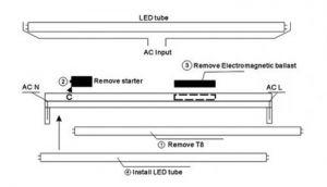 T8 LED пура  120 см.  стъкло